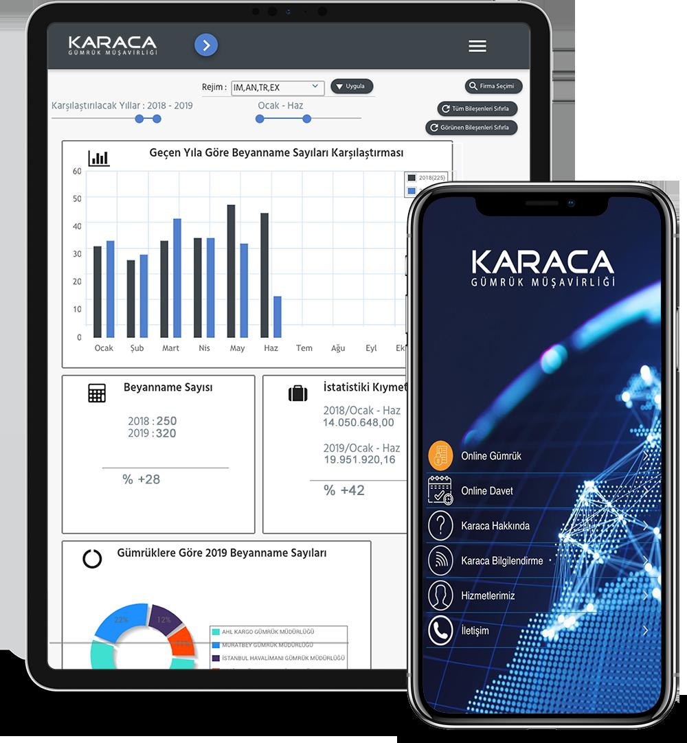 Karaca Mobile App